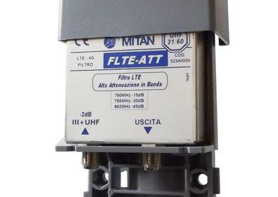 FLTE-ATT_list